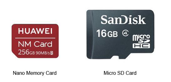Nano Memory Card and micro sd card