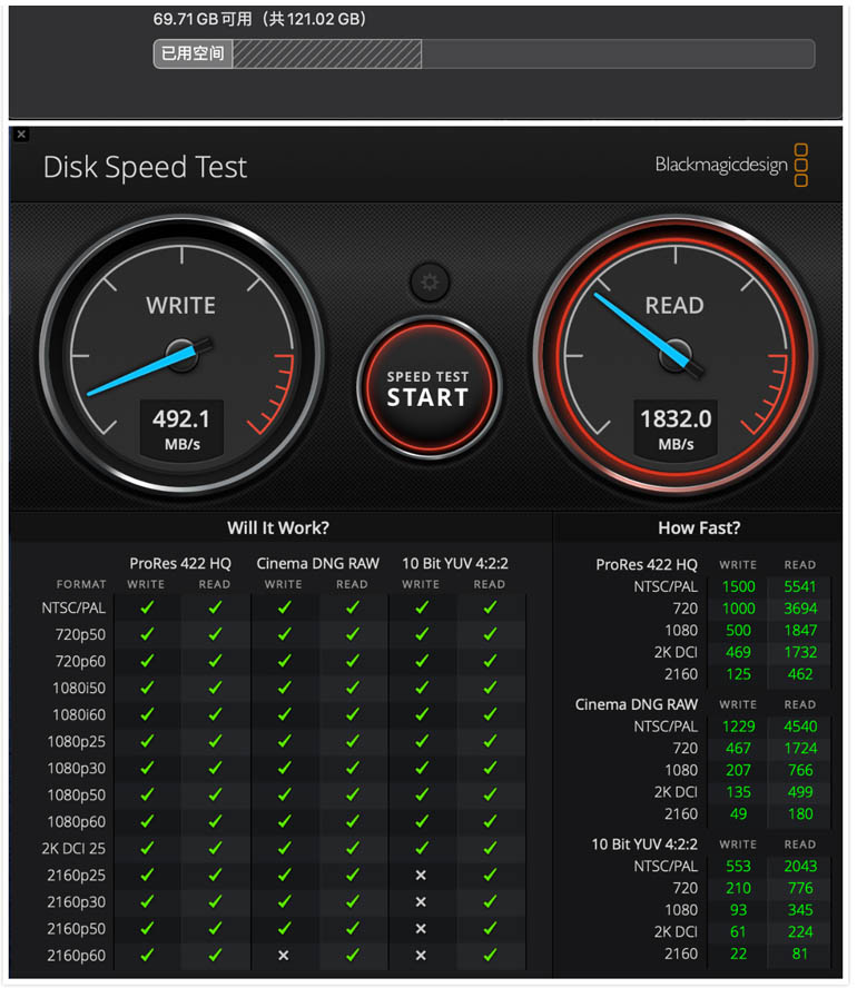 SSD speed tested