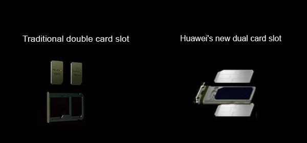 dual cards dual standby and memory card