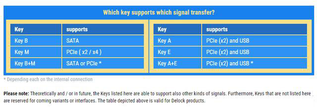 key of signal transfer