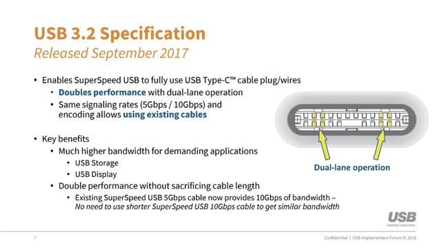 usb 3.2 specification