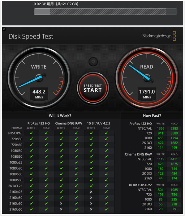 write speed tested