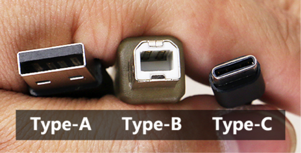 Type-A, Type-B andType-C
