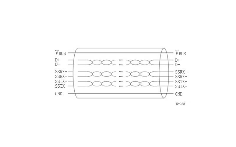 USB 2.0 interface